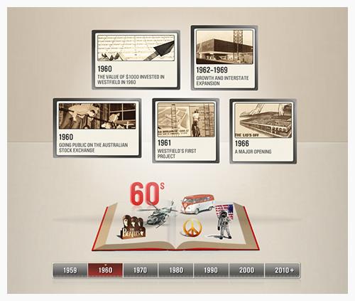 Westfield 50th Anniversary